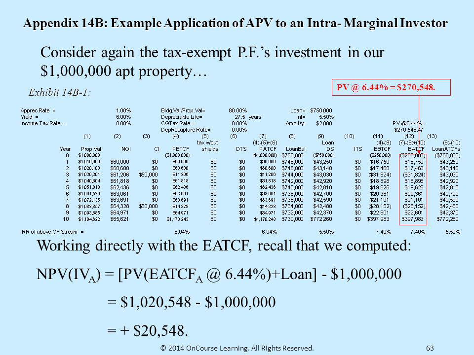 63 Consider again the tax-exempt P.F.'s investment in our $1,000,000 apt property… Working directly with the EATCF, recall that we computed: NPV(IV A