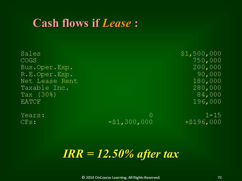 Cash flows if Lease : IRR = 12.50% after tax 73© 2014 OnCourse Learning. All Rights Reserved.