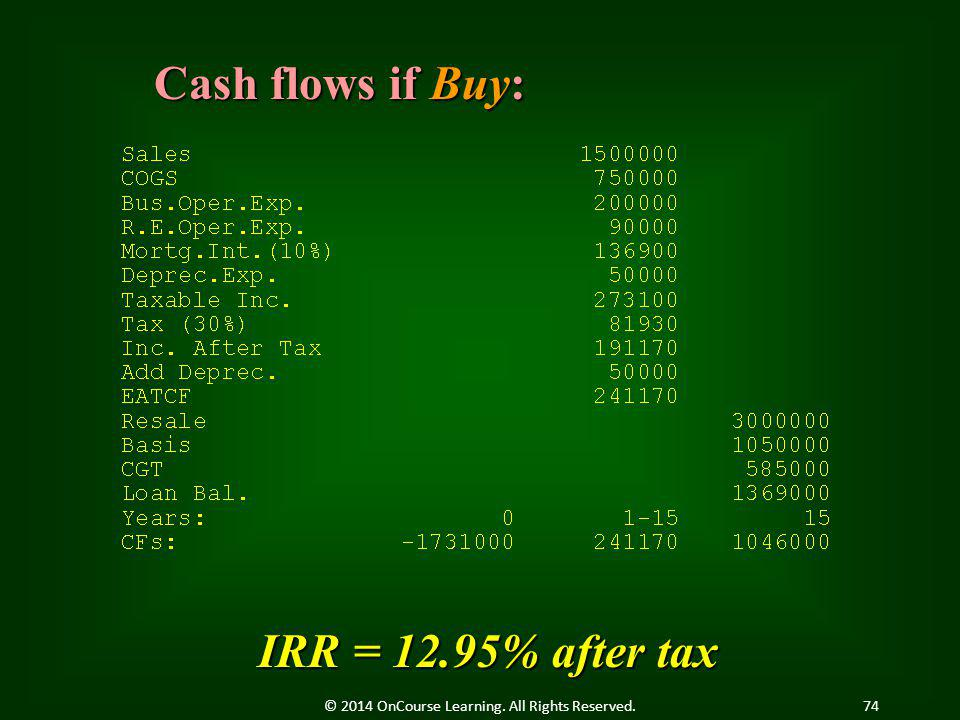 Cash flows if Buy: IRR = 12.95% after tax 74© 2014 OnCourse Learning. All Rights Reserved.