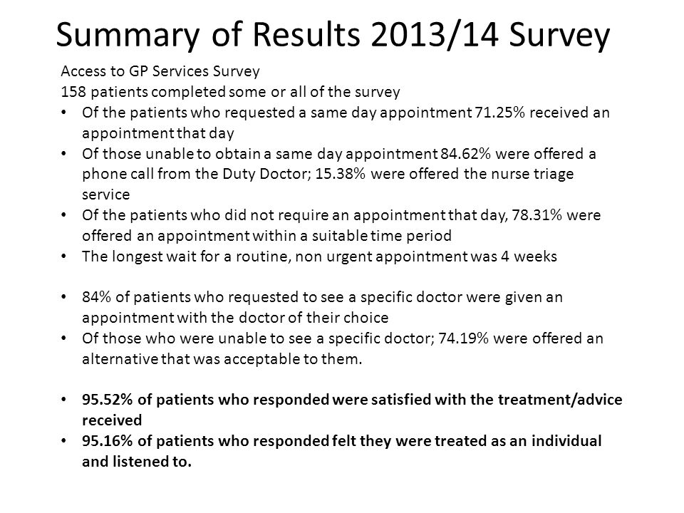 Summary of Results 2013/14 Survey Access to GP Services Survey 158 patients completed some or all of the survey Of the patients who requested a same day appointment 71.25% received an appointment that day Of those unable to obtain a same day appointment 84.62% were offered a phone call from the Duty Doctor; 15.38% were offered the nurse triage service Of the patients who did not require an appointment that day, 78.31% were offered an appointment within a suitable time period The longest wait for a routine, non urgent appointment was 4 weeks 84% of patients who requested to see a specific doctor were given an appointment with the doctor of their choice Of those who were unable to see a specific doctor; 74.19% were offered an alternative that was acceptable to them.