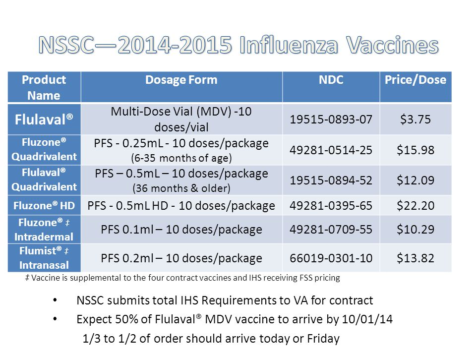NSSC submits total IHS Requirements to VA for contract Expect 50% of Flulaval® MDV vaccine to arrive by 10/01/14 1/3 to 1/2 of order should arrive tod