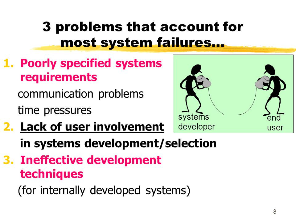 8 3 problems that account for most system failures… 1.Poorly specified systems requirements communication problems time pressures 2.Lack of user invol