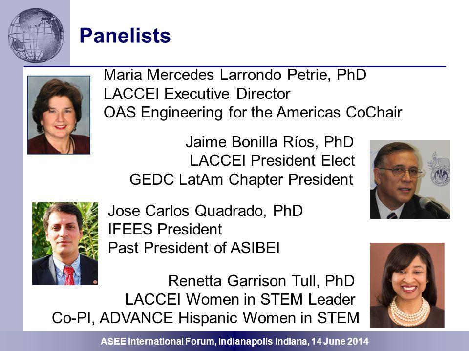 ASEE International Forum, Indianapolis Indiana, 14 June 2014 OAS-LACCEI Women in STEM initiative US data % Women in Engineering Degree Programs in 1998 and 2008 (Summarized NSF data in Larrondo Petrie, Beltran Martinez, LACCEI 2010) Degree% Women 1998 %Women 2008 % Change 1998-2008 BS 19.73%17.53%-2.19% MS 20.11%21.60%1.49% PhD 17.50%22.12%4.62% Total 19.61%18.63%-0.98%