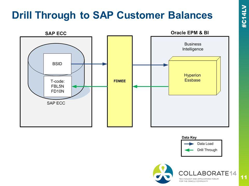 Drill Through to SAP Customer Balances 11