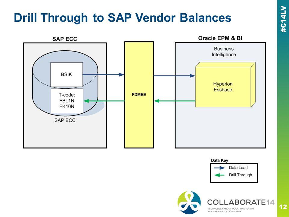 Drill Through to SAP Vendor Balances 12