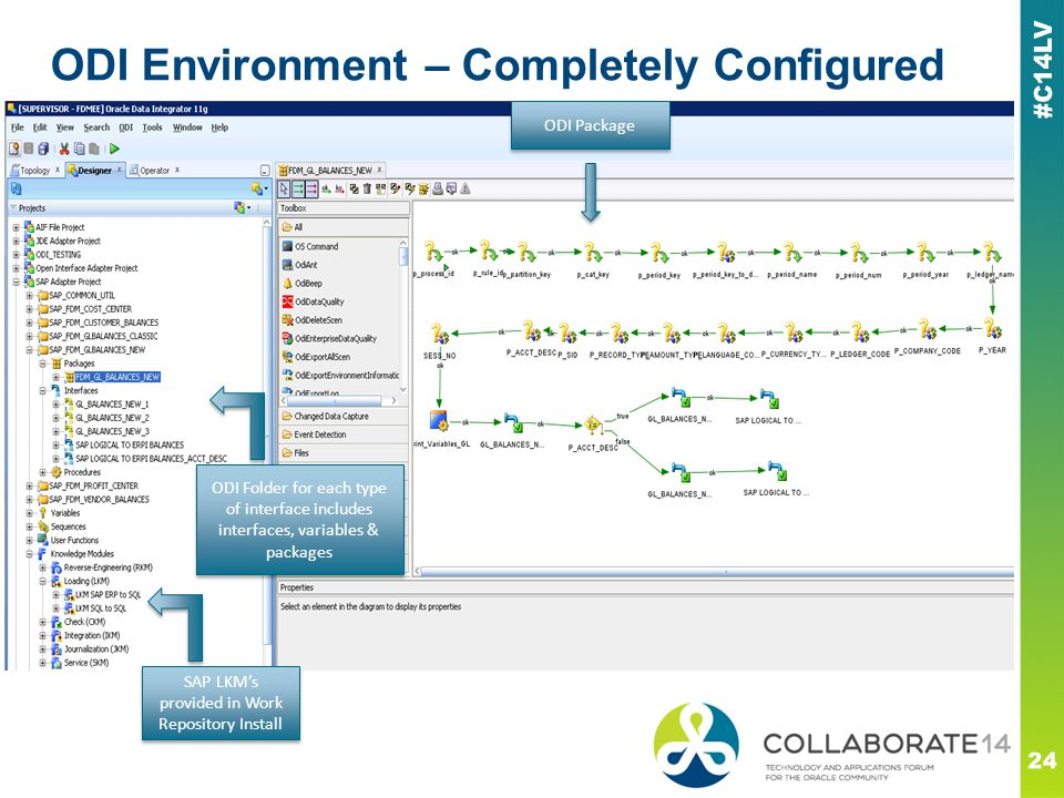 ODI Environment – Completely Configured 24 ODI Package ODI Folder for each type of interface includes interfaces, variables & packages SAP LKM's provi