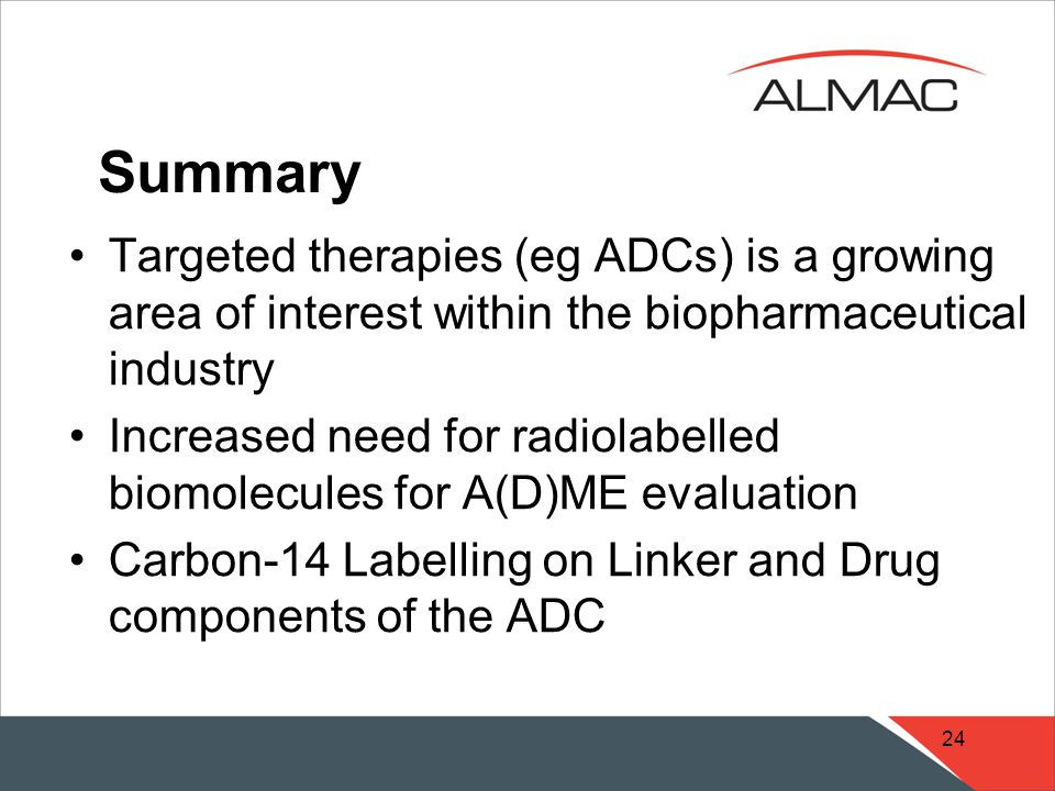 24 Targeted therapies (eg ADCs) is a growing area of interest within the biopharmaceutical industry Increased need for radiolabelled biomolecules for A(D)ME evaluation Carbon-14 Labelling on Linker and Drug components of the ADC Summary