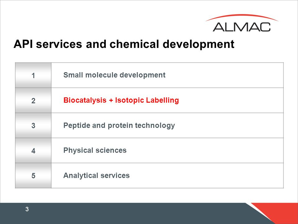 3 1 Small molecule development 2 Biocatalysis + Isotopic Labelling 3 Peptide and protein technology 4 Physical sciences 5 Analytical services API services and chemical development
