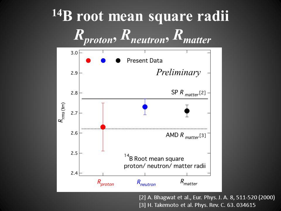 14 B root mean square radii R proton, R neutron, R matter [2] A.
