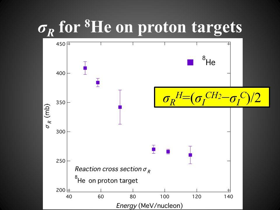 σ R for 8 He on proton targets σ R H =(σ I CH 2 −σ I C )/2