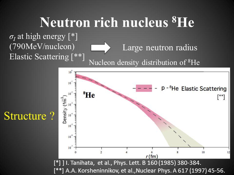 Neutron rich nucleus 8 He [*] ] I. Tanihata, et al., Phys.