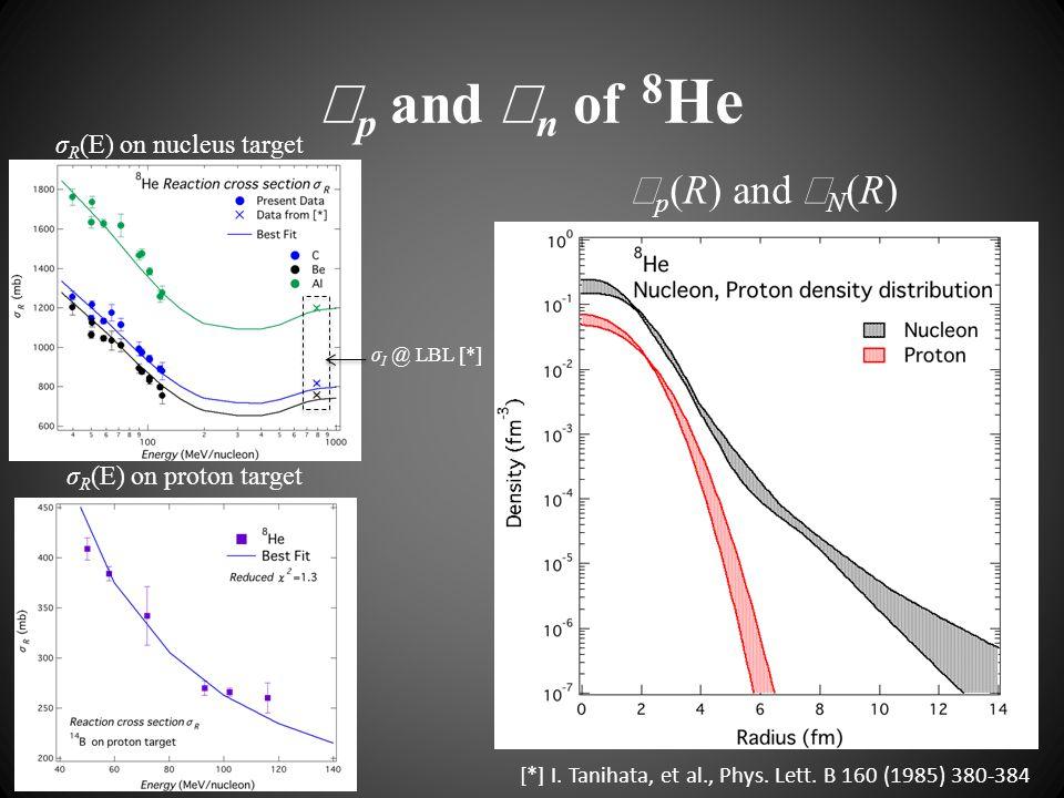  p and  n of 8 He  p (R) and  N (R) σ R (E) on proton target σ I @ LBL [*] σ R (E) on nucleus target [*] I.