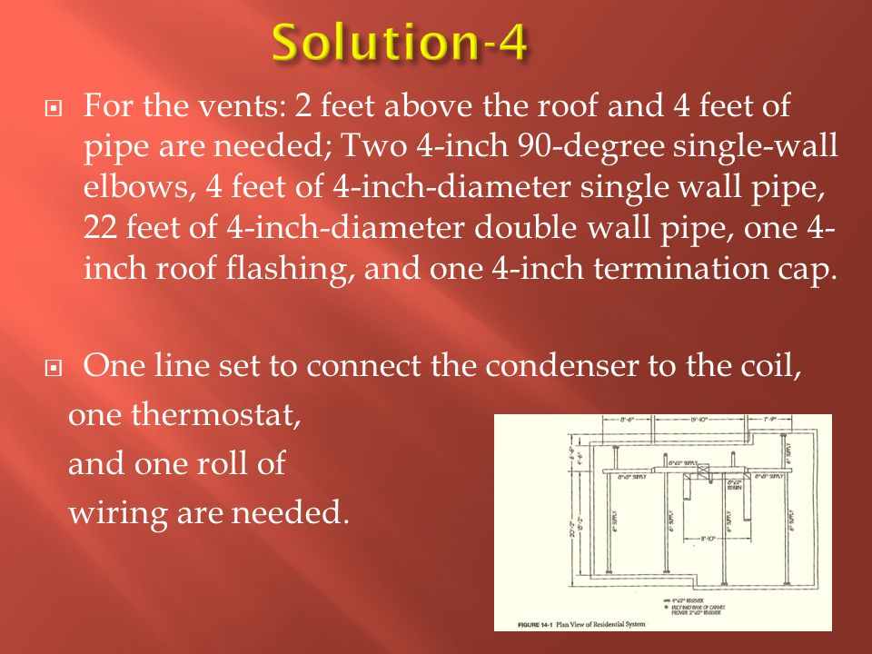  For the vents: 2 feet above the roof and 4 feet of pipe are needed; Two 4-inch 90-degree single-wall elbows, 4 feet of 4-inch-diameter single wall p