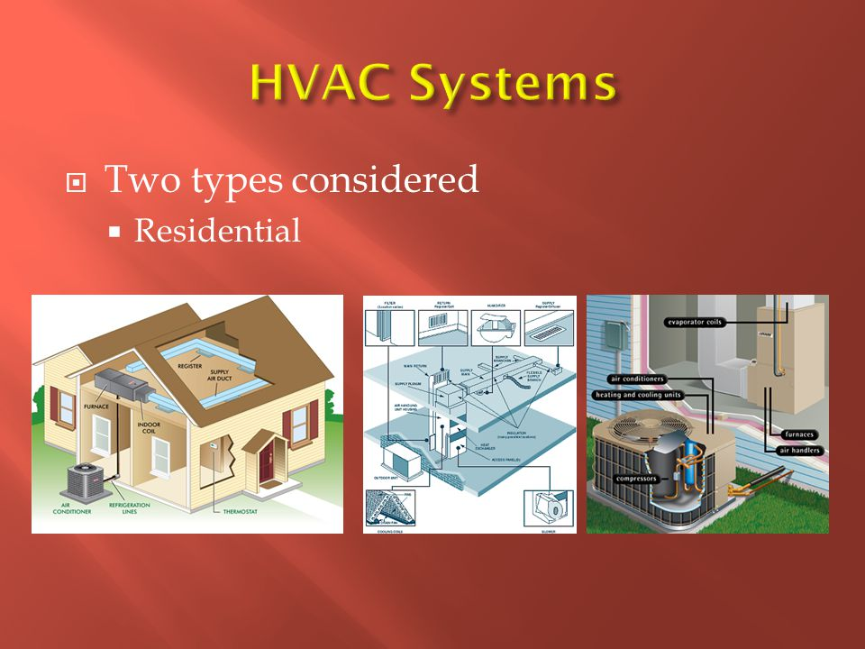  Two types considered  Residential