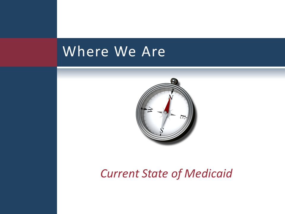 Where We Are Current State of Medicaid