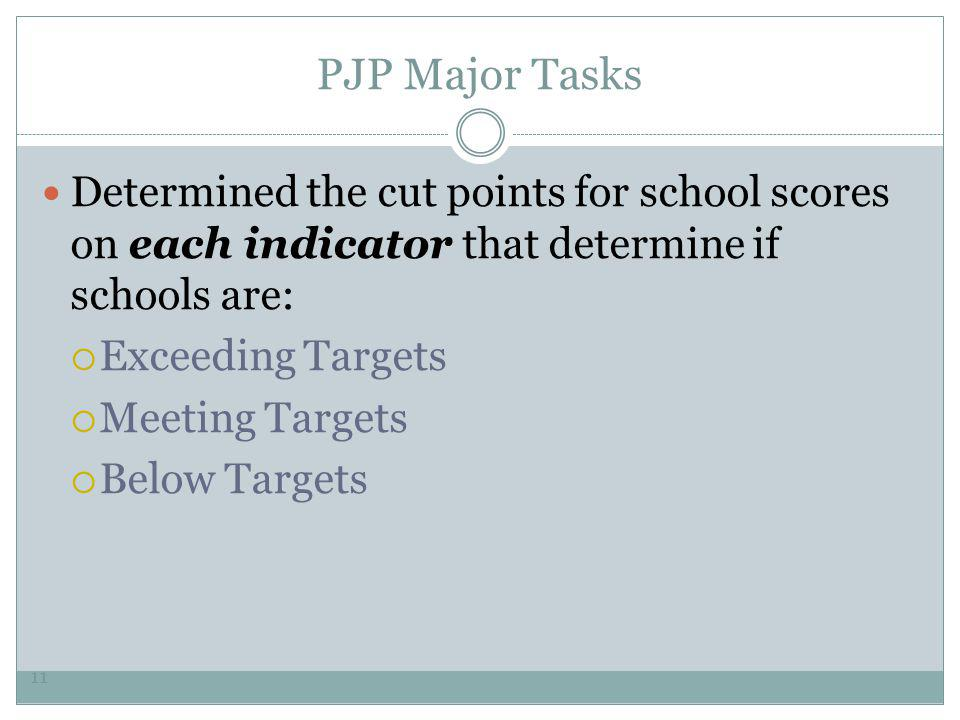 PJP Major Tasks Determined the cut points for school scores on each indicator that determine if schools are:  Exceeding Targets  Meeting Targets  Below Targets 11