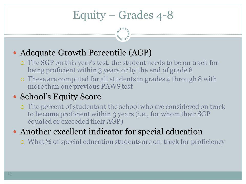 Equity – Grades 4-8 Adequate Growth Percentile (AGP)  The SGP on this year's test, the student needs to be on track for being proficient within 3 years or by the end of grade 8  These are computed for all students in grades 4 through 8 with more than one previous PAWS test School's Equity Score  The percent of students at the school who are considered on track to become proficient within 3 years (i.e., for whom their SGP equaled or exceeded their AGP) Another excellent indicator for special education  What % of special education students are on-track for proficiency 15