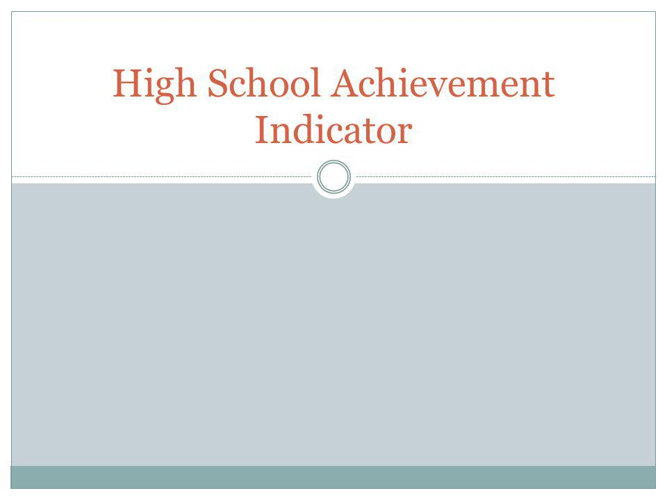 High School Achievement Indicator