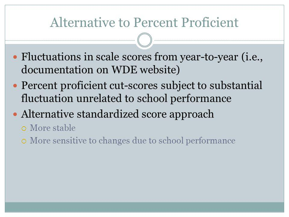 Alternative to Percent Proficient Fluctuations in scale scores from year-to-year (i.e., documentation on WDE website) Percent proficient cut-scores subject to substantial fluctuation unrelated to school performance Alternative standardized score approach  More stable  More sensitive to changes due to school performance
