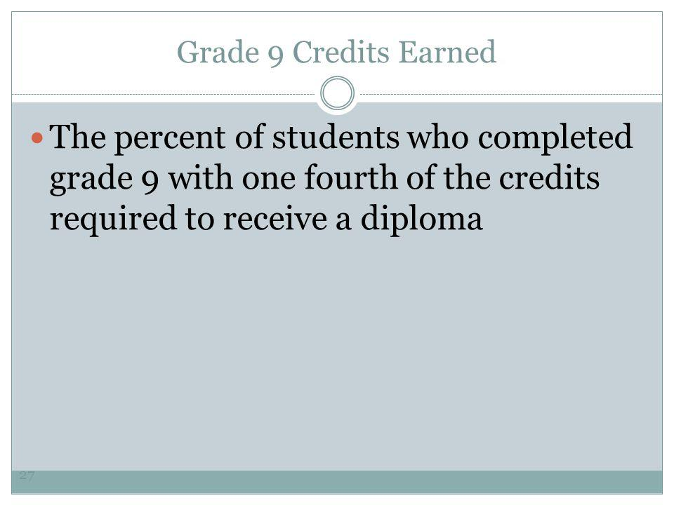 Grade 9 Credits Earned The percent of students who completed grade 9 with one fourth of the credits required to receive a diploma 27