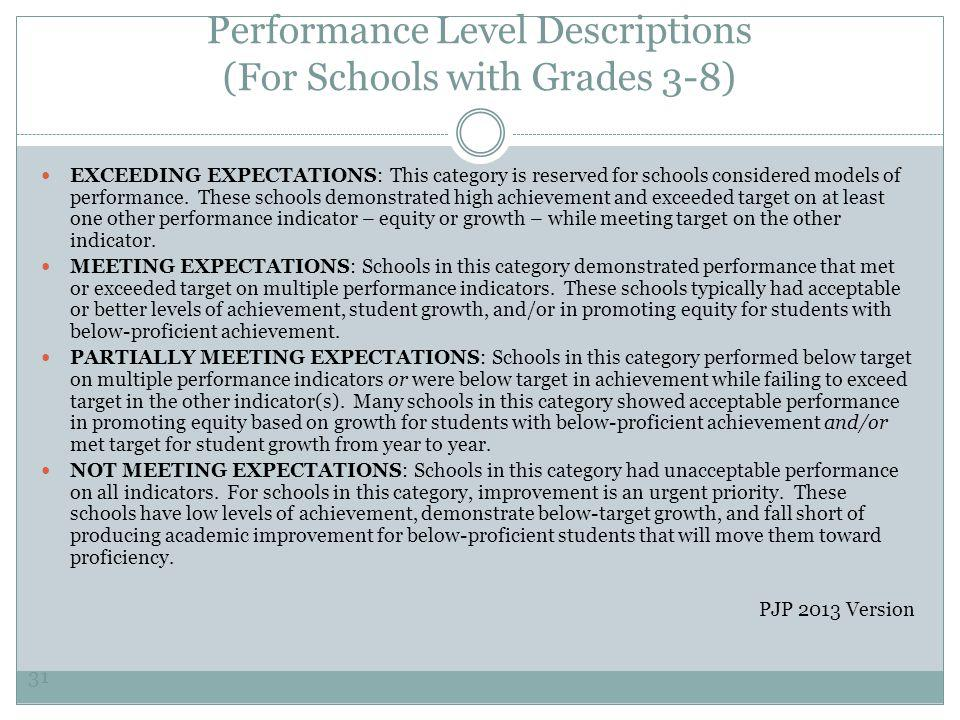 Performance Level Descriptions (For Schools with Grades 3-8) EXCEEDING EXPECTATIONS: This category is reserved for schools considered models of performance.