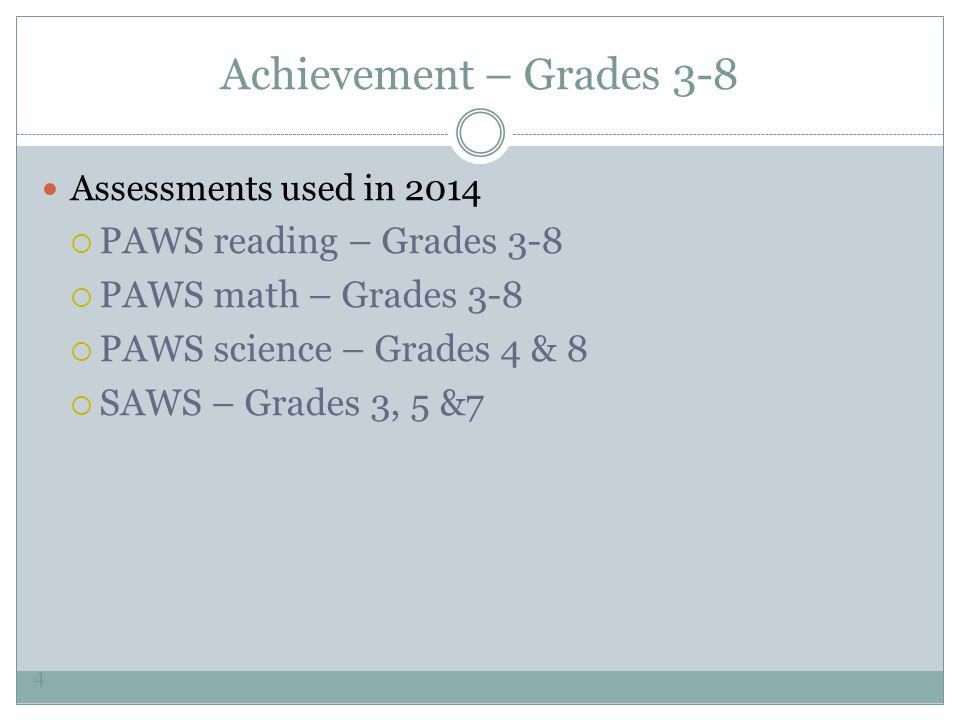 Achievement – Grades 3-8 Assessments used in 2014  PAWS reading – Grades 3-8  PAWS math – Grades 3-8  PAWS science – Grades 4 & 8  SAWS – Grades 3, 5 &7 4
