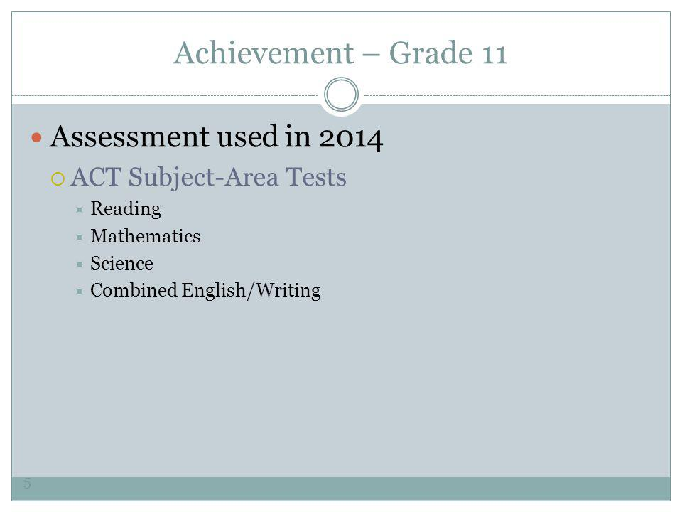 Achievement – Grade 11 Assessment used in 2014  ACT Subject-Area Tests  Reading  Mathematics  Science  Combined English/Writing 5