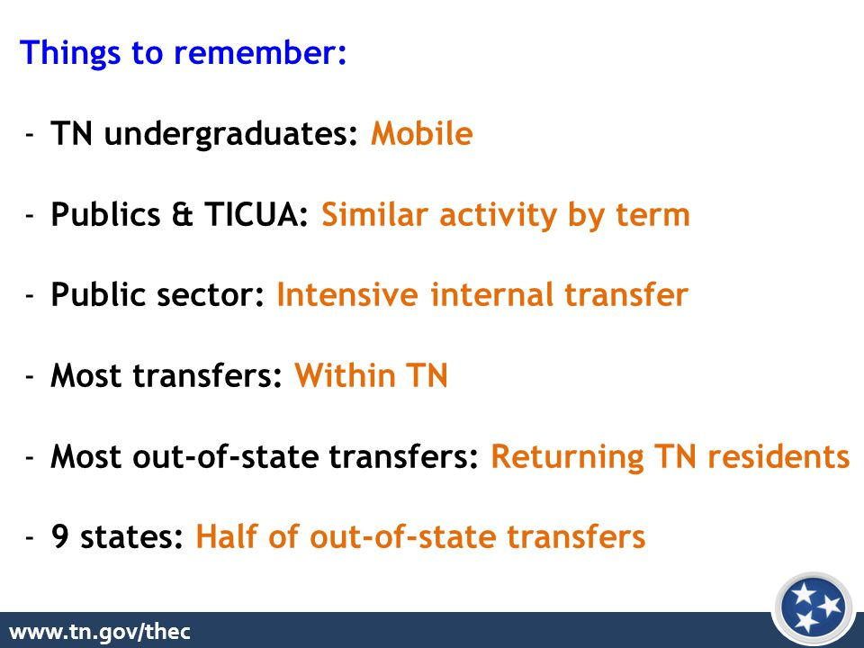 www.tn.gov/thec Things to remember: -TN undergraduates: Mobile -Publics & TICUA: Similar activity by term -Public sector: Intensive internal transfer -Most transfers: Within TN -Most out-of-state transfers: Returning TN residents -9 states: Half of out-of-state transfers