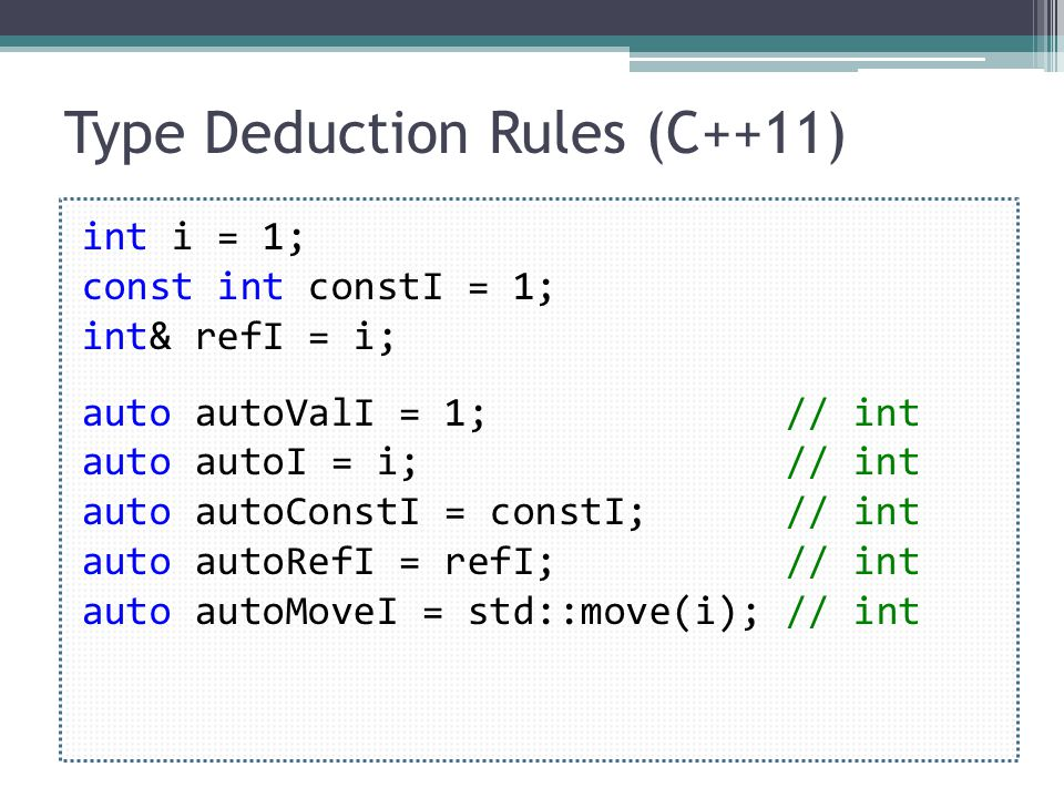 Type Deduction Rules (C++11) int i = 1; const int constI = 1; int& refI = i; auto autoValI = 1; // int auto autoI = i; // int auto autoConstI = constI; // int auto autoRefI = refI; // int auto autoMoveI = std::move(i); // int