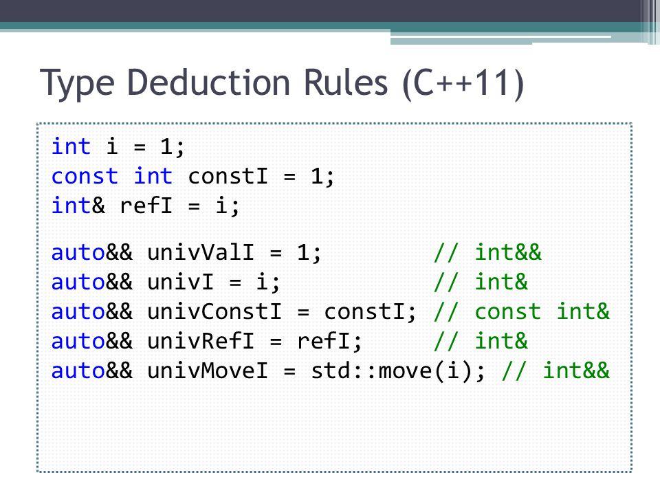 Type Deduction Rules (C++11) int i = 1; const int constI = 1; int& refI = i; auto&& univValI = 1; // int&& auto&& univI = i; // int& auto&& univConstI = constI; // const int& auto&& univRefI = refI; // int& auto&& univMoveI = std::move(i); // int&&