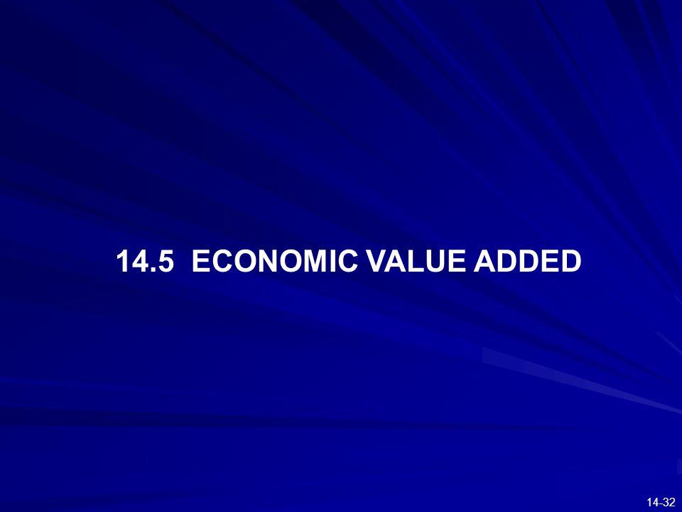 14-32 14.5 ECONOMIC VALUE ADDED