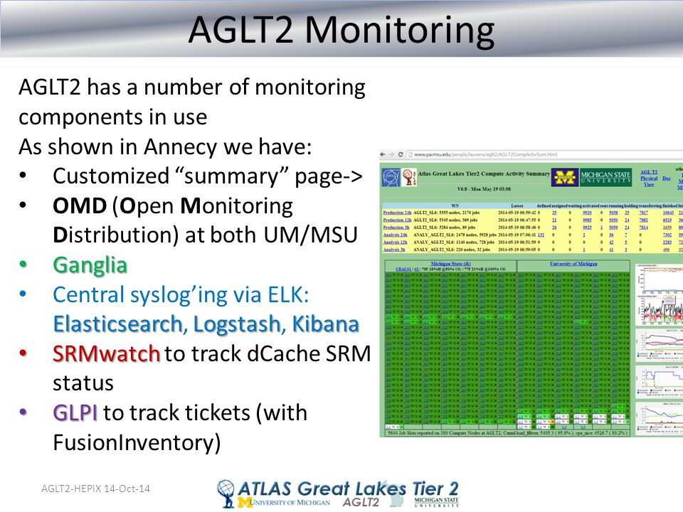 "AGLT2-HEPiX 14-Oct-14 AGLT2 Monitoring AGLT2 has a number of monitoring components in use As shown in Annecy we have: Customized ""summary"" page-> OMD"