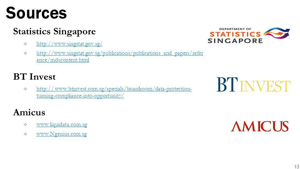 Sources Statistics Singapore  http://www.singstat.gov.sg/ http://www.singstat.gov.sg/  http://www.singstat.gov.sg/publications/publications_and_papers/refer ence/mdscontent.html http://www.singstat.gov.sg/publications/publications_and_papers/refer ence/mdscontent.html BT Invest  http:// www.btinvest.com.sg/specials/boardroom/data-protection- turning-compliance-into-opportunity/ http:// www.btinvest.com.sg/specials/boardroom/data-protection- turning-compliance-into-opportunity/ Amicus  www.liquidata.com.sg www.liquidata.com.sg  www.Ngenius.com.sg www.Ngenius.com.sg 13