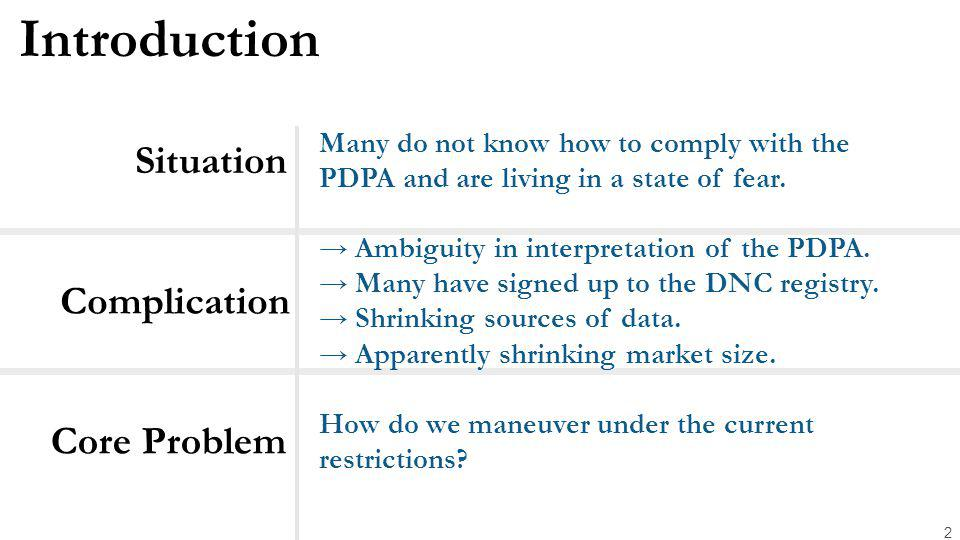 Introduction 2 Situation Complication Core Problem Many do not know how to comply with the PDPA and are living in a state of fear. →Ambiguity in inter