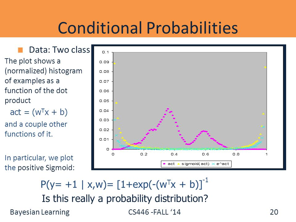 Bayesian Learning CS446 -FALL '14 Conditional Probabilities Data: Two class (Open/NotOpen Classifier) 20 The plot shows a (normalized) histogram of ex