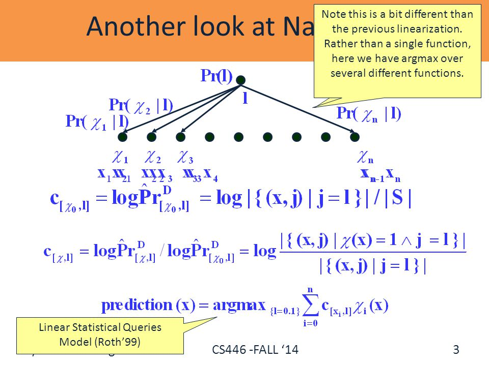 Bayesian Learning CS446 -FALL '14 Another look at Naive Bayes Graphical model. It encodes the NB independence assumption in the edge structure (siblin