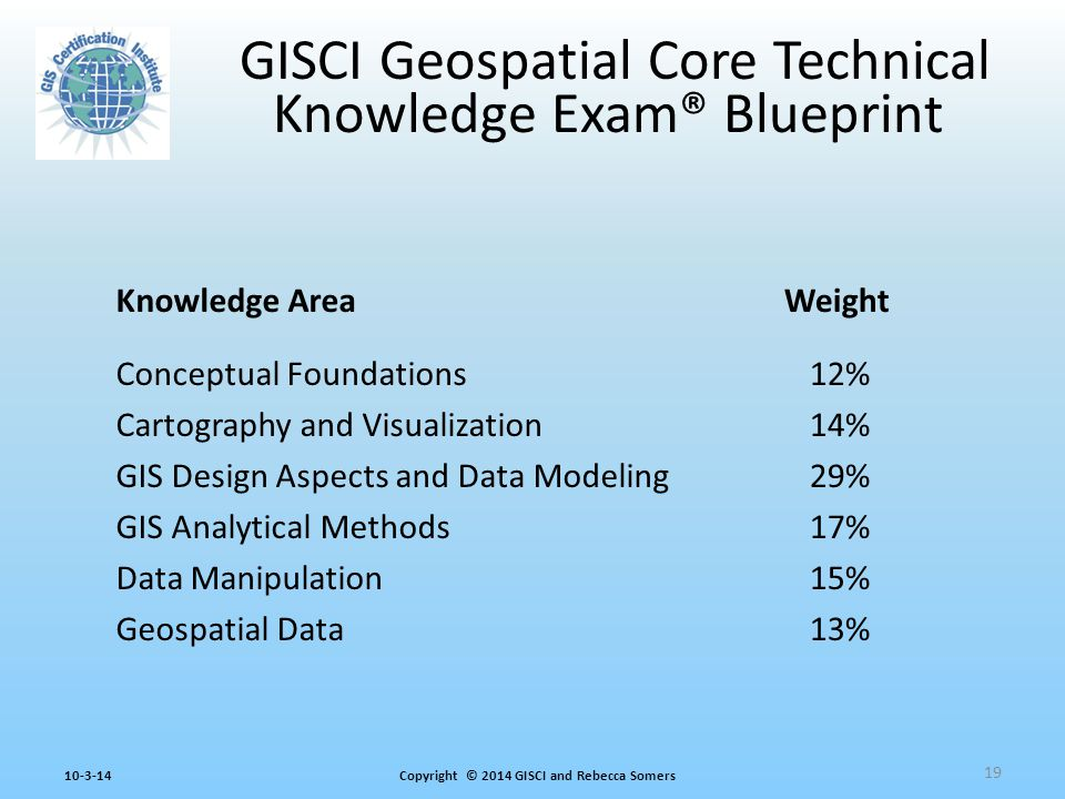 Copyright © 2014 GISCI and Rebecca Somers10-3-14 GISCI Geospatial Core Technical Knowledge Exam® Blueprint Knowledge Area Conceptual Foundations Cartography and Visualization GIS Design Aspects and Data Modeling GIS Analytical Methods Data Manipulation Geospatial Data Weight 12% 14% 29% 17% 15% 13% 19
