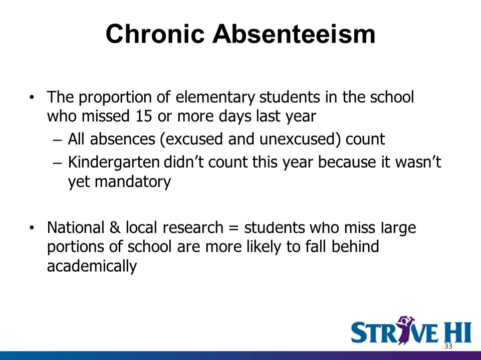Chronic Absenteeism The proportion of elementary students in the school who missed 15 or more days last year – All absences (excused and unexcused) count – Kindergarten didn't count this year because it wasn't yet mandatory National & local research = students who miss large portions of school are more likely to fall behind academically 33