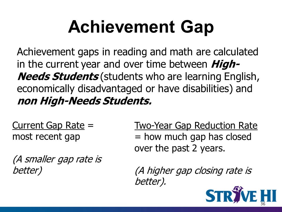 Achievement Gap Achievement gaps in reading and math are calculated in the current year and over time between High- Needs Students (students who are learning English, economically disadvantaged or have disabilities) and non High-Needs Students.