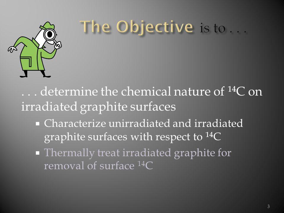 Irradiated LN 2 immersed Unirradiated C1s N1sO1s