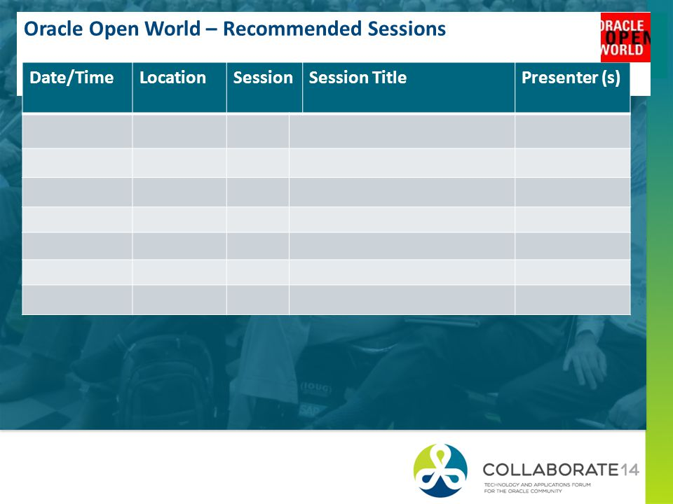 Oracle Open World – Recommended Sessions Date/TimeLocationSessionSession TitlePresenter (s)