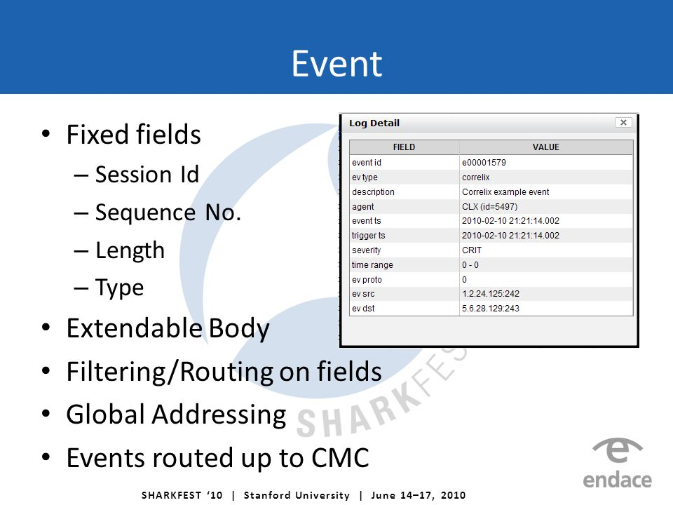 SHARKFEST '10 | Stanford University | June 14–17, 2010 Event Fixed fields – Session Id – Sequence No. – Length – Type Extendable Body Filtering/Routin