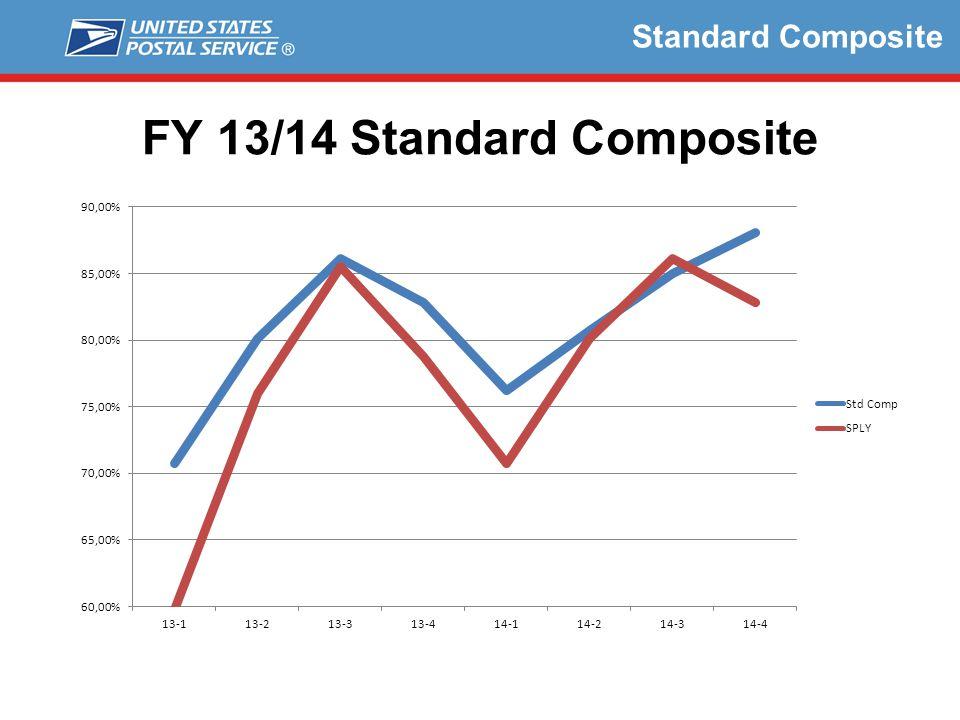 FY 13/14 Standard Composite Standard Composite