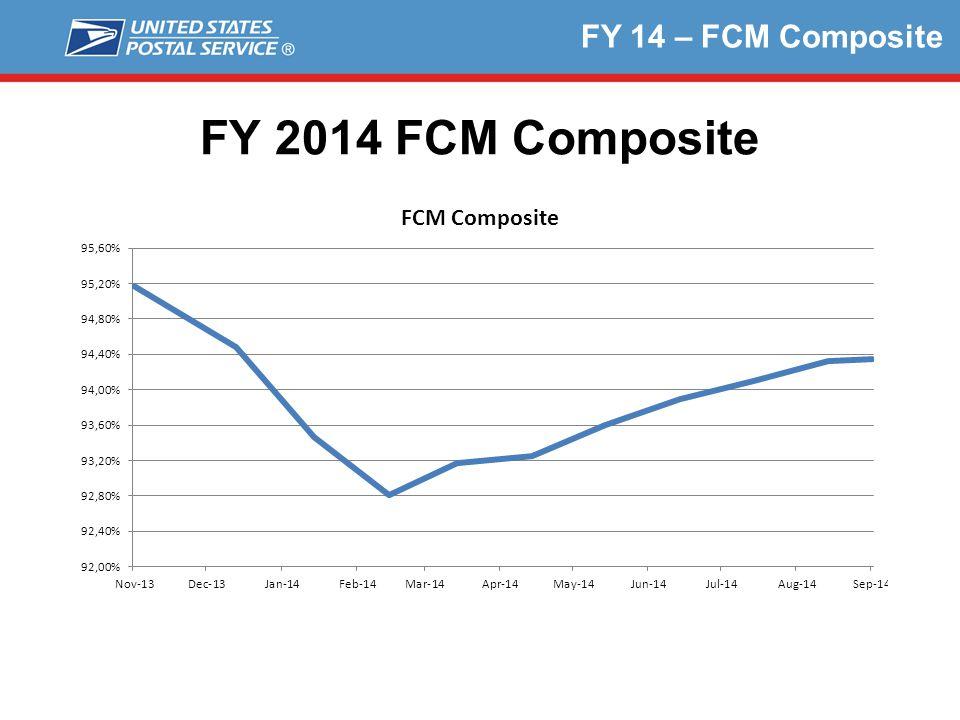 FY 2014 FCM Composite FY 14 – FCM Composite
