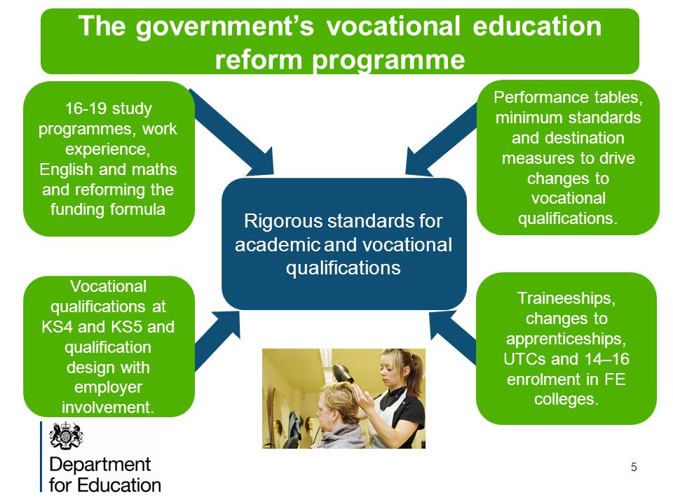 5 The government's vocational education reform programme 16-19 study programmes, work experience, English and maths and reforming the funding formula Performance tables, minimum standards and destination measures to drive changes to vocational qualifications.