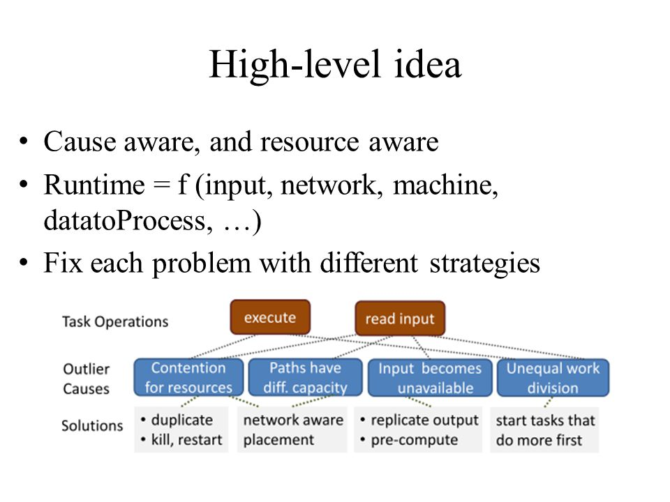 High-level idea Cause aware, and resource aware Runtime = f (input, network, machine, datatoProcess, …) Fix each problem with different strategies
