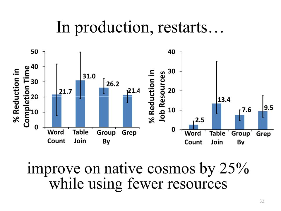 In production, restarts… improve on native cosmos by 25% while using fewer resources 32