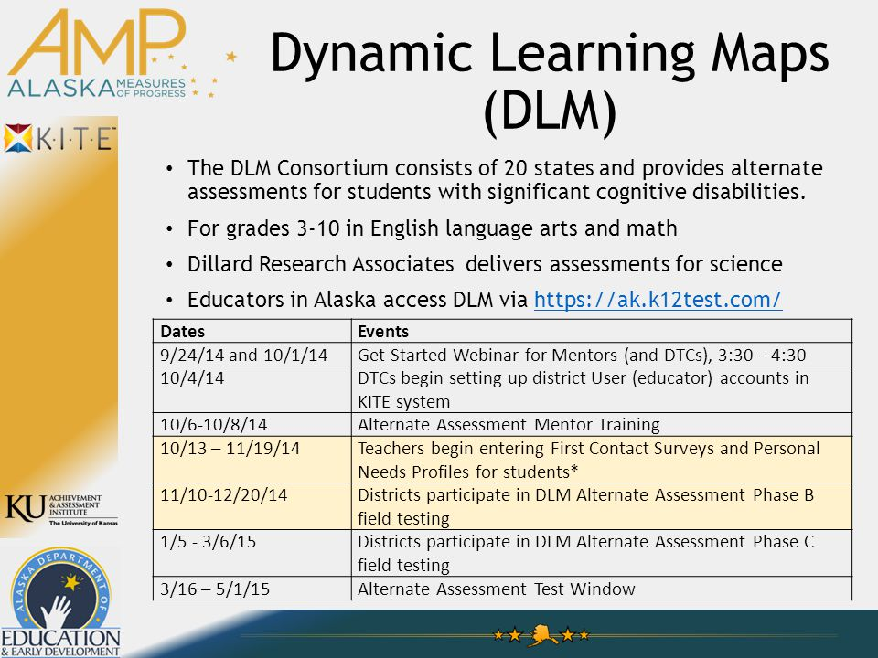 Dynamic Learning Maps (DLM) The DLM Consortium consists of 20 states and provides alternate assessments for students with significant cognitive disabilities.