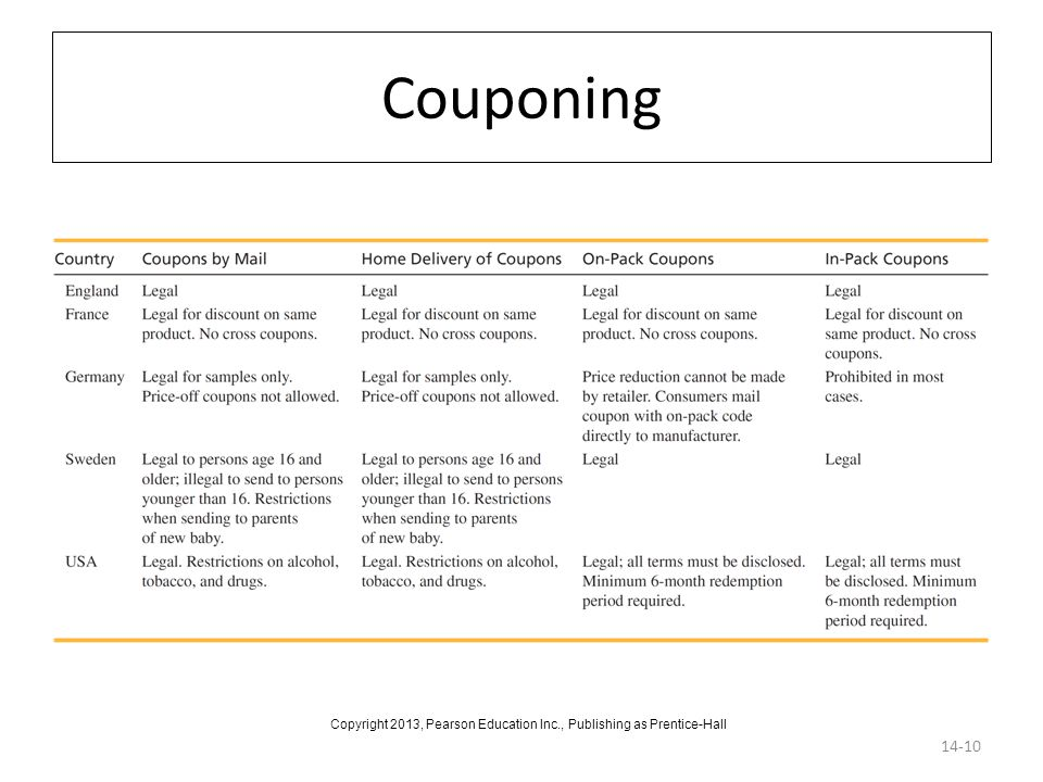 Couponing 14-10 Copyright 2013, Pearson Education Inc., Publishing as Prentice-Hall