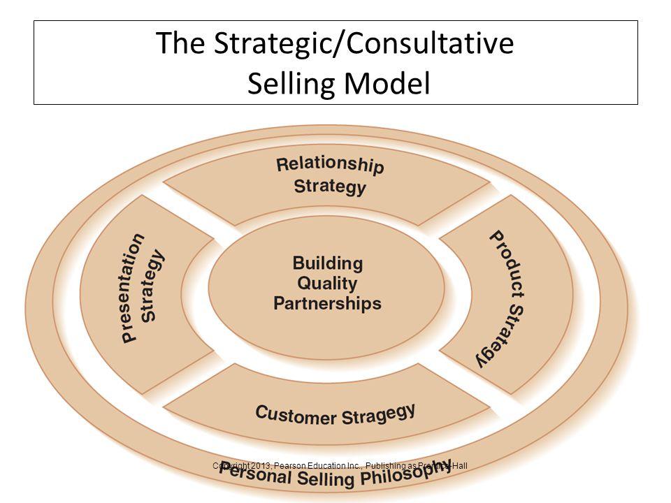 The Strategic/Consultative Selling Model 14-17 Copyright 2013, Pearson Education Inc., Publishing as Prentice-Hall